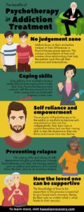 Psychology in Addiction Treatment | Infographic
