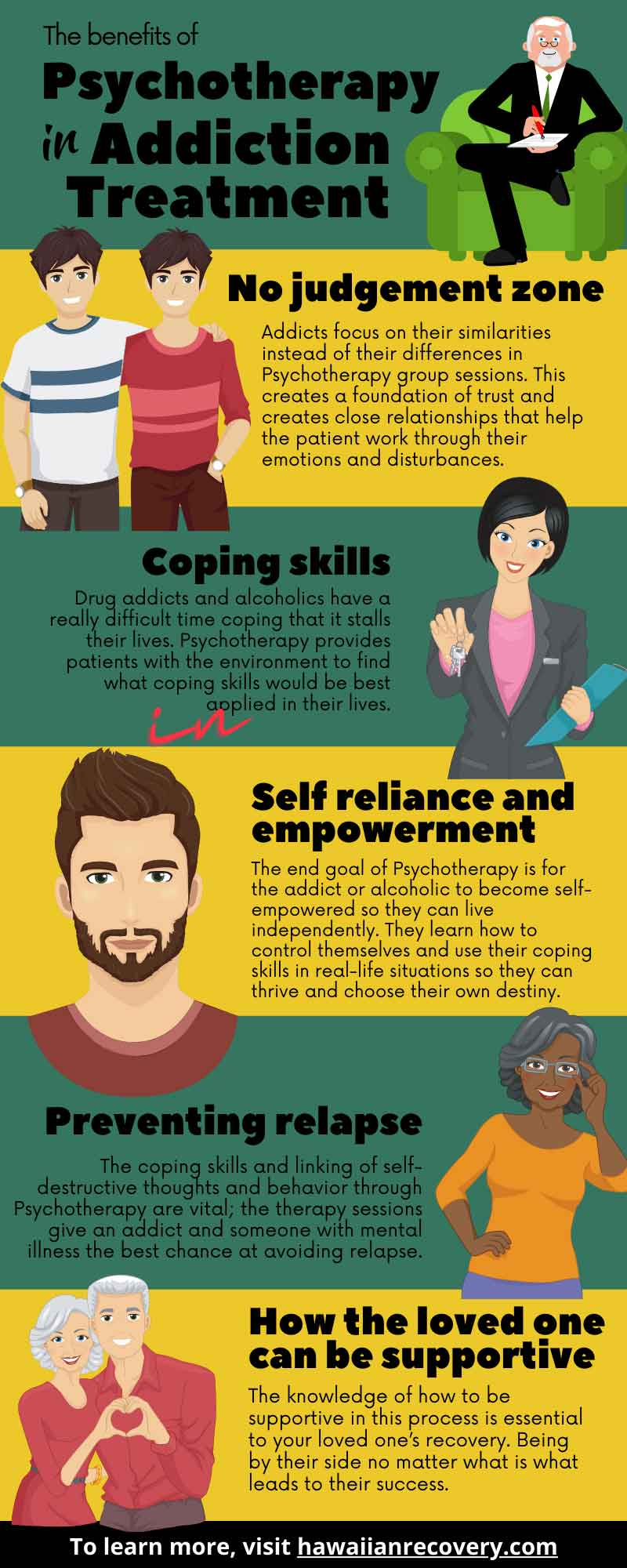 Psychotherapy in Addiction Treatment | Infographic