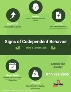 Signs of Codependent Behavior