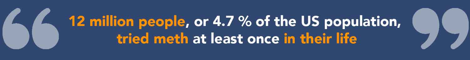 Meth use statistics