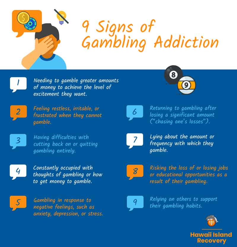 9 Signs of Gambling Addiction
