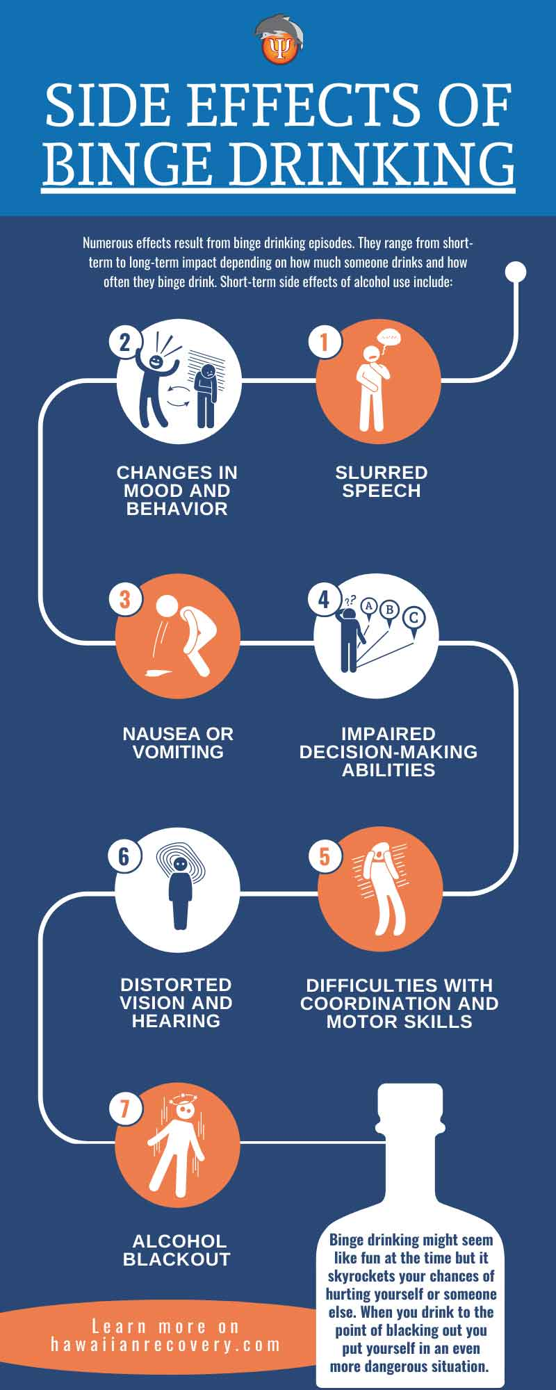 Side effect of bing drinking