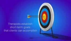 CBT: Short-term goals