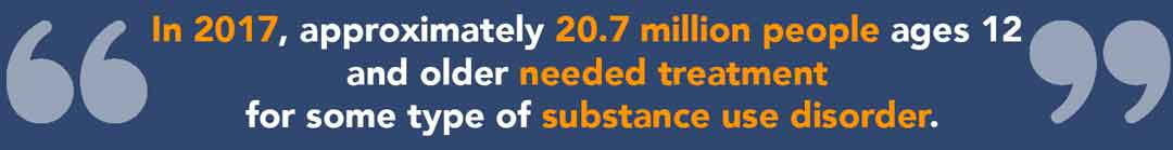 Substance treatment statistic for 12 and older people