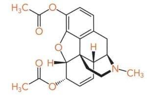 Chemistry of heroin