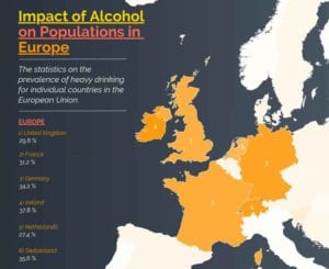 Statistics on the prevalence of heavy drinking for individual