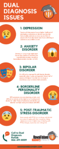 Dual Diagnosis Issues | Infographic