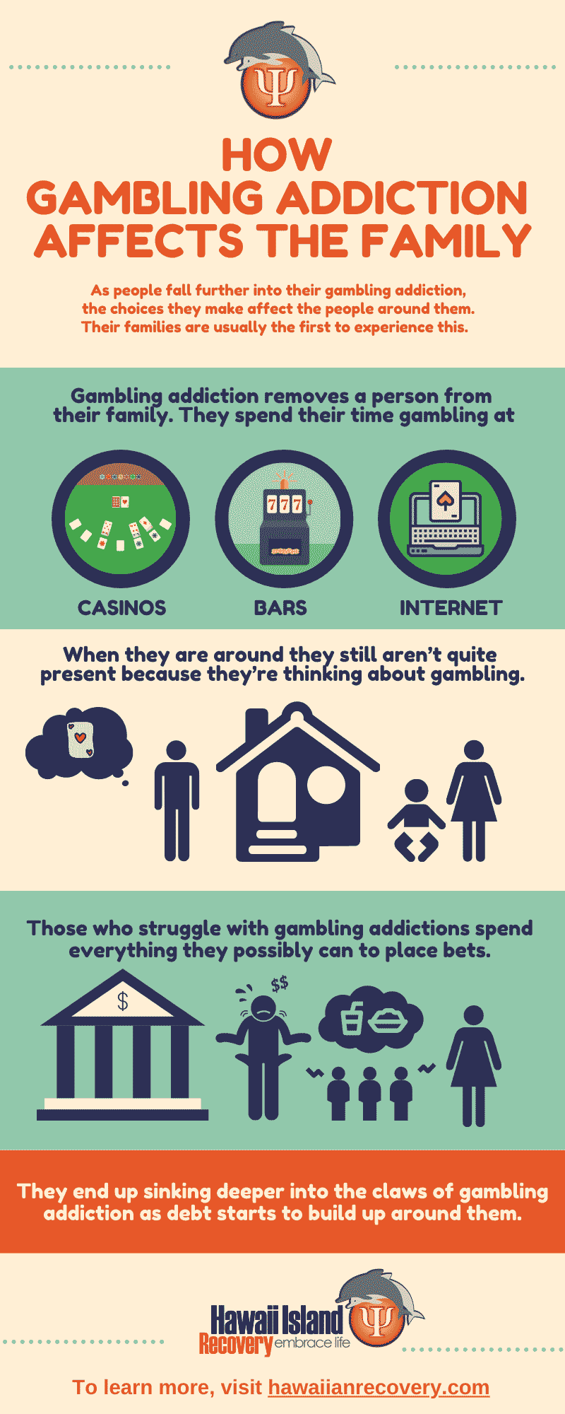 How gambling addiction affects the family