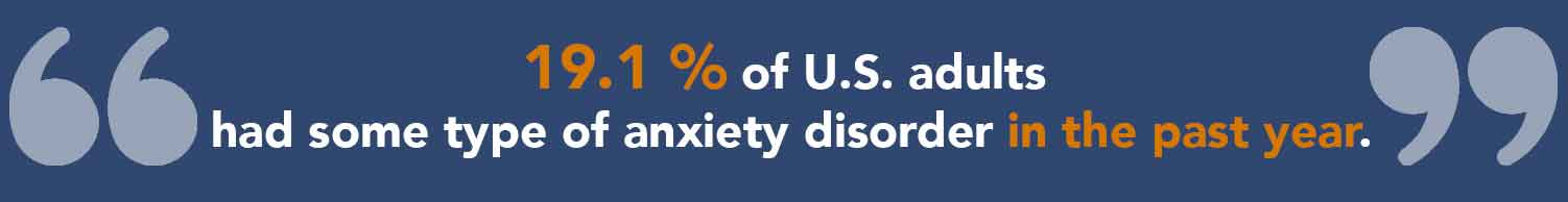 Statistic of anxiety disorder