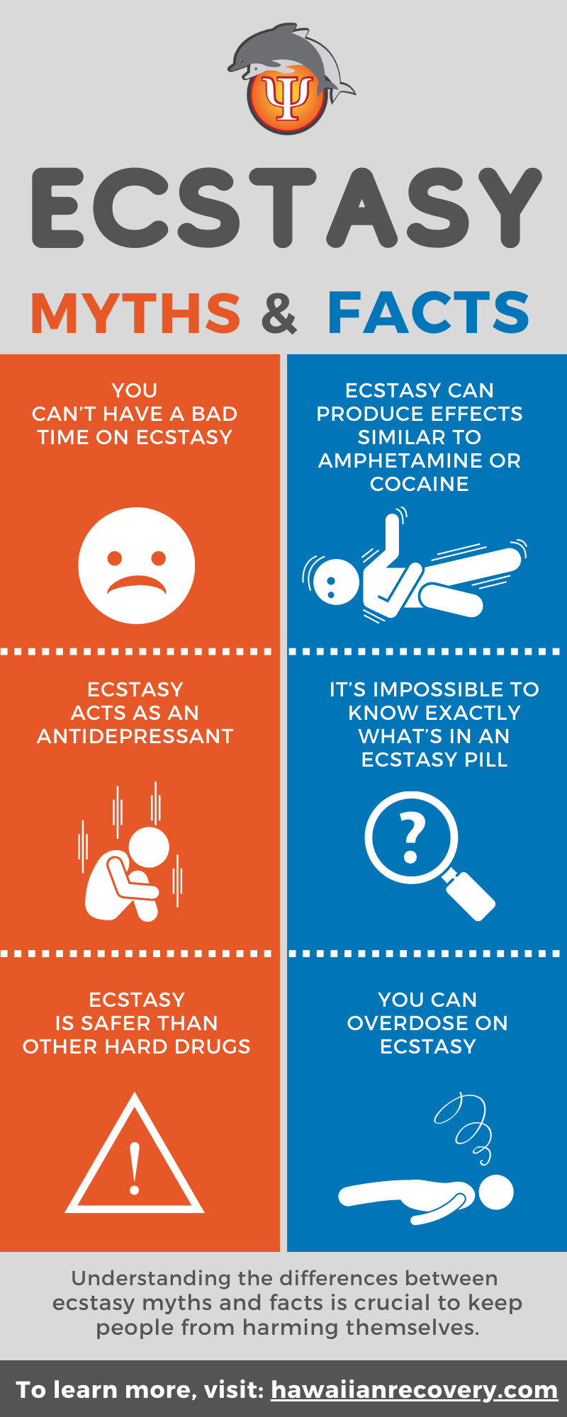 Ecstasy myths and facts | Infographic