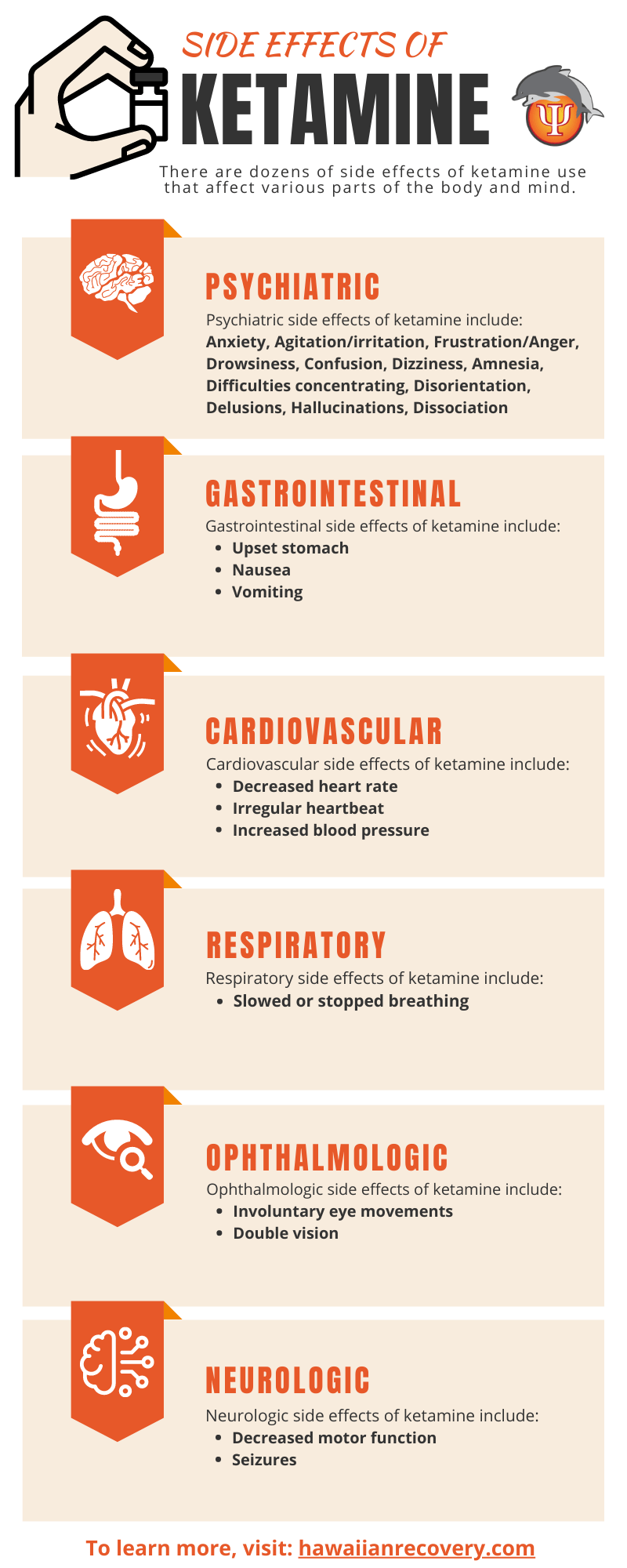 Side effects of Ketamine | Infographic