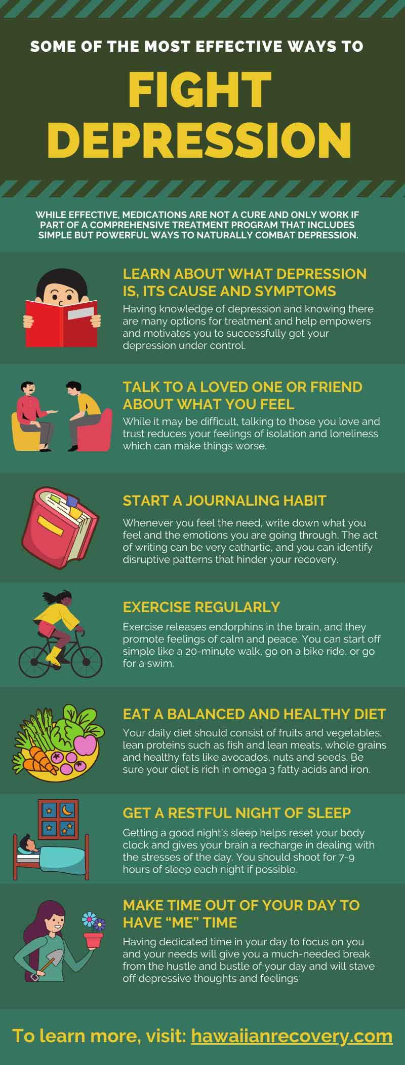Some of the effective ways to find depression